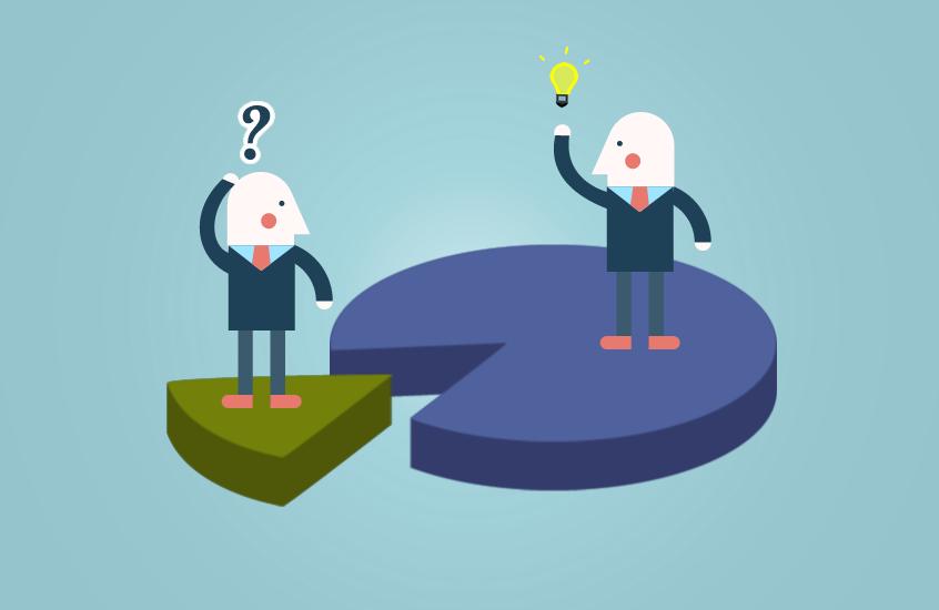 Vantagem Competitiva através das Capacidades Dinâmicas da empresa